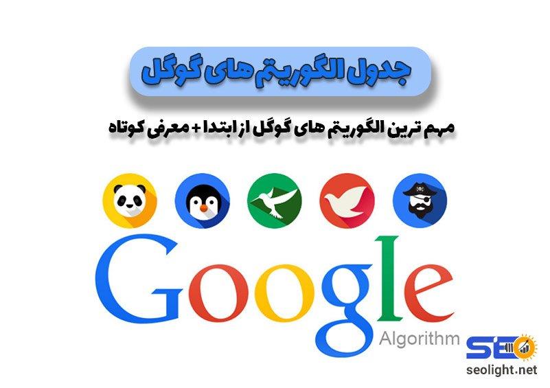 جدول و لیست مهمترین الگوریتم های گوگل
